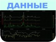 Онлайн данные из измерительной станции